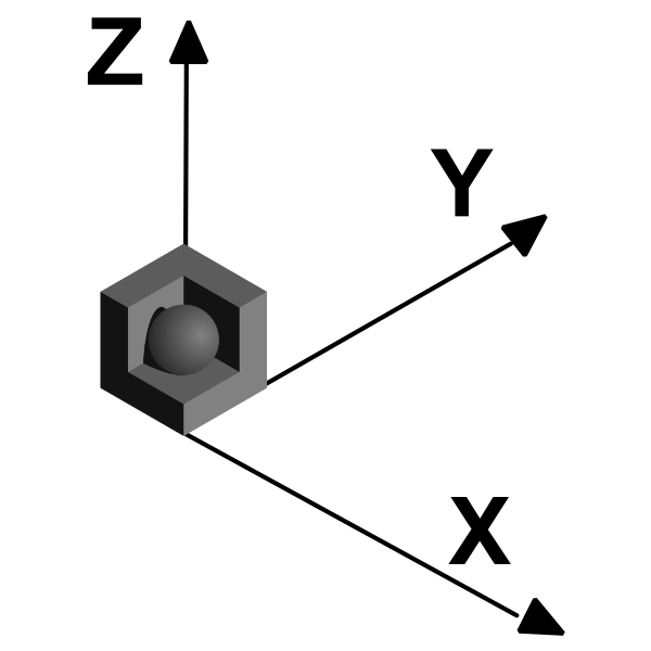 XYZ Axis representation with cube image